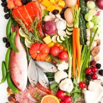 Diet quality declines worldwide, but with major differences across regions