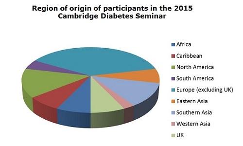 CDS2015_ParticipantRegions500Px